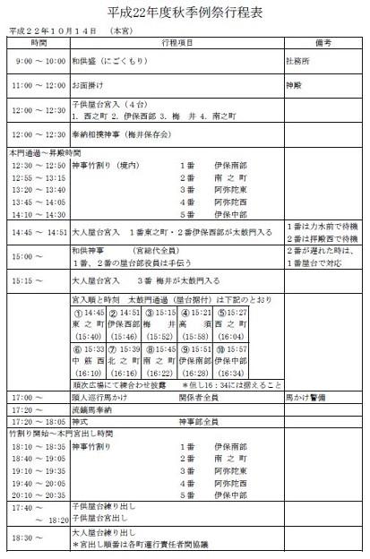 写真: 平成22年度実施要綱行程表14日